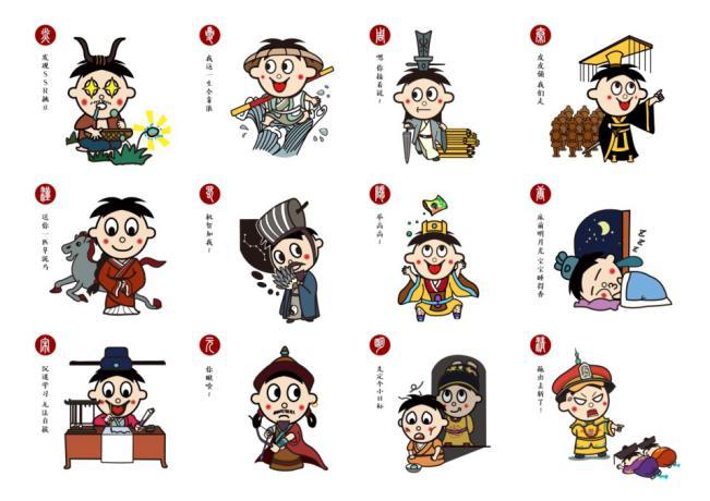 旺旺历史人物系列挑逗形象表情包